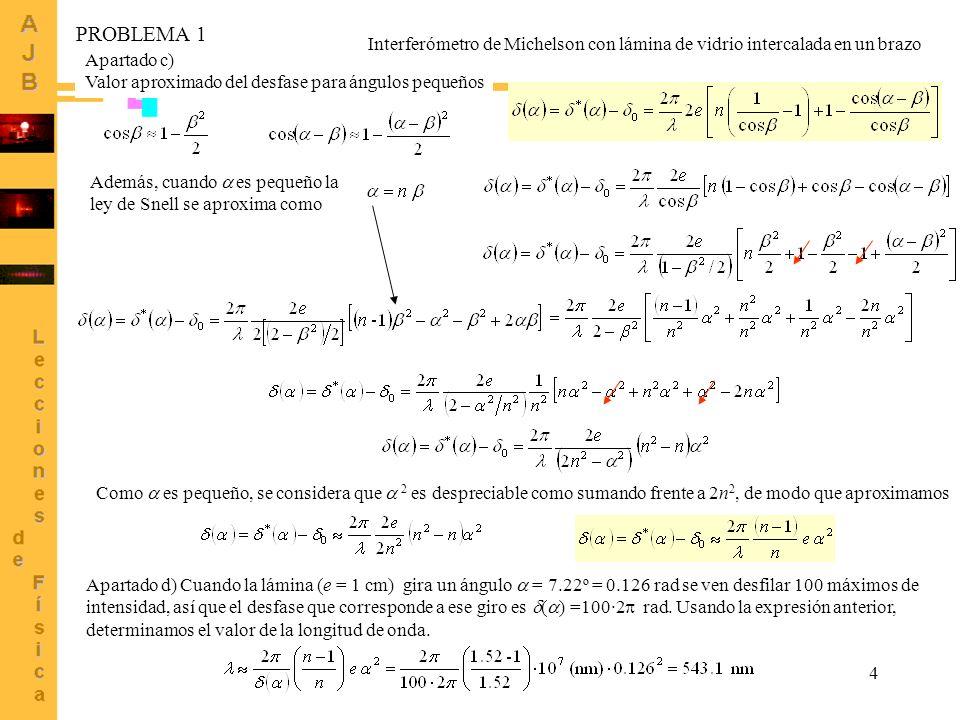 4 Apartado c) Valor aproximado del desfase para ángulos pequeños Además, cuando es pequeño la ley de Snell se aproxima como Como es pequeño, se consid