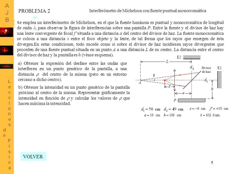 6 a) Obtener la expresión del desfase entre las ondas que interfieren en un punto genérico de la pantalla próximo al centro de la misma F A E1 E2 P Figura 1: Interferómetro Figura 2: Ondas esféricas que alcanzan P Los rayos provenientes de la fuente puntual que alcanzan el divisor de haz parecen venir del punto A situado a la distancia L de la lente.