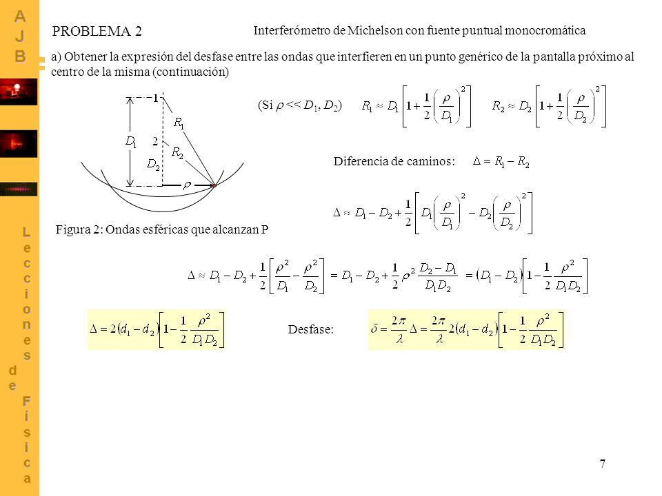 7 Figura 2: Ondas esféricas que alcanzan P (Si << D 1, D 2 ) Diferencia de caminos: Desfase: a) Obtener la expresión del desfase entre las ondas que i