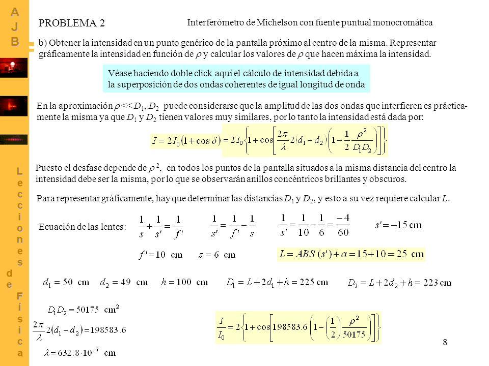 8 b) Obtener la intensidad en un punto genérico de la pantalla próximo al centro de la misma. Representar gráficamente la intensidad en función de y c