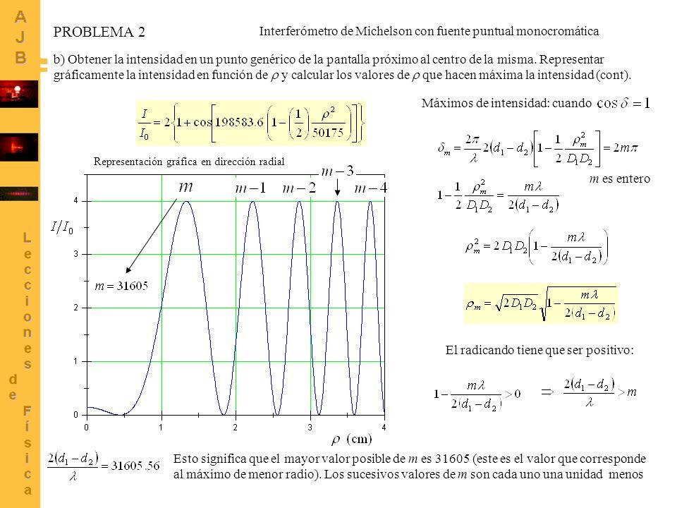 9 Máximos de intensidad: cuando m es entero b) Obtener la intensidad en un punto genérico de la pantalla próximo al centro de la misma. Representar gr
