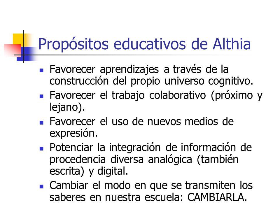 Propósitos educativos de Althia Favorecer aprendizajes a través de la construcción del propio universo cognitivo. Favorecer el trabajo colaborativo (p