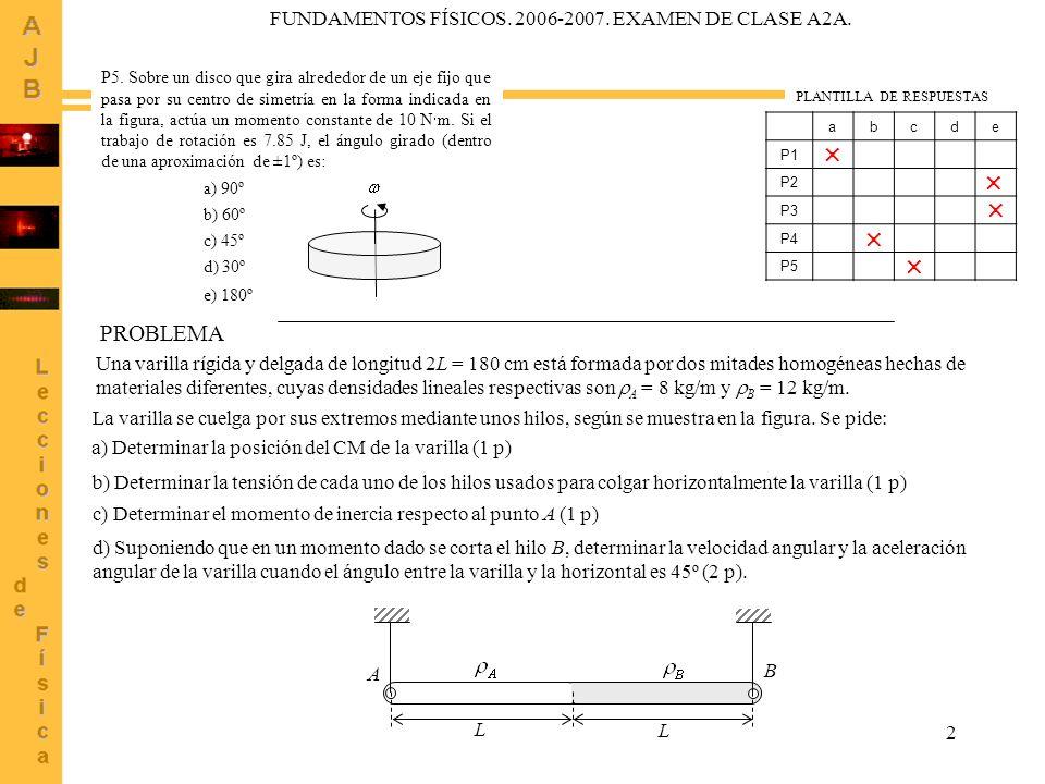 2 P5. Sobre un disco que gira alrededor de un eje fijo que pasa por su centro de simetría en la forma indicada en la figura, actúa un momento constant