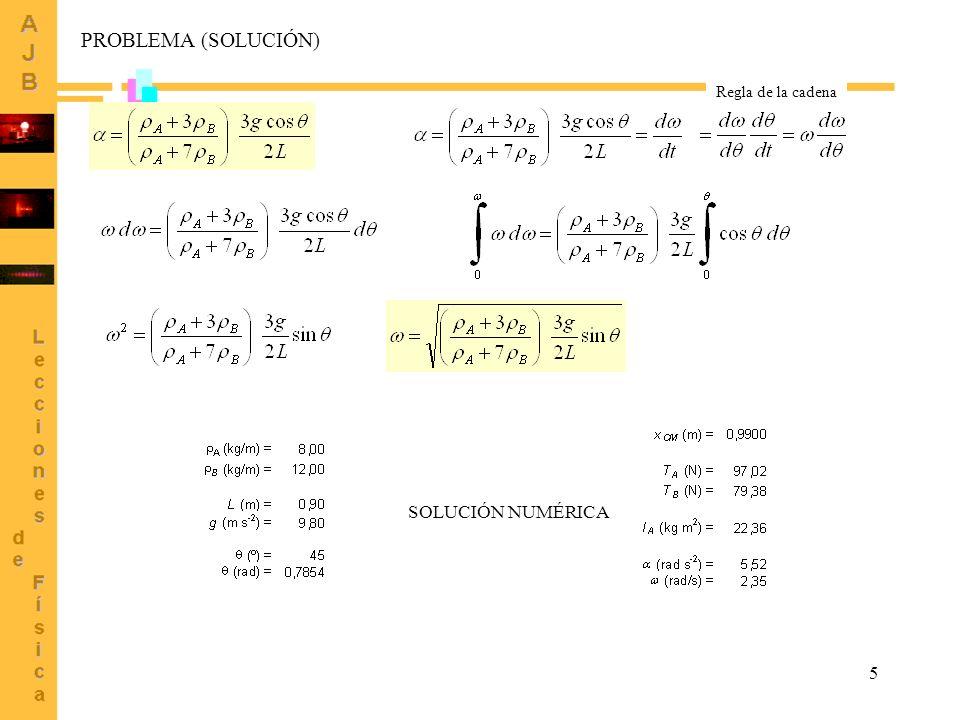 5 Regla de la cadena PROBLEMA (SOLUCIÓN) SOLUCIÓN NUMÉRICA