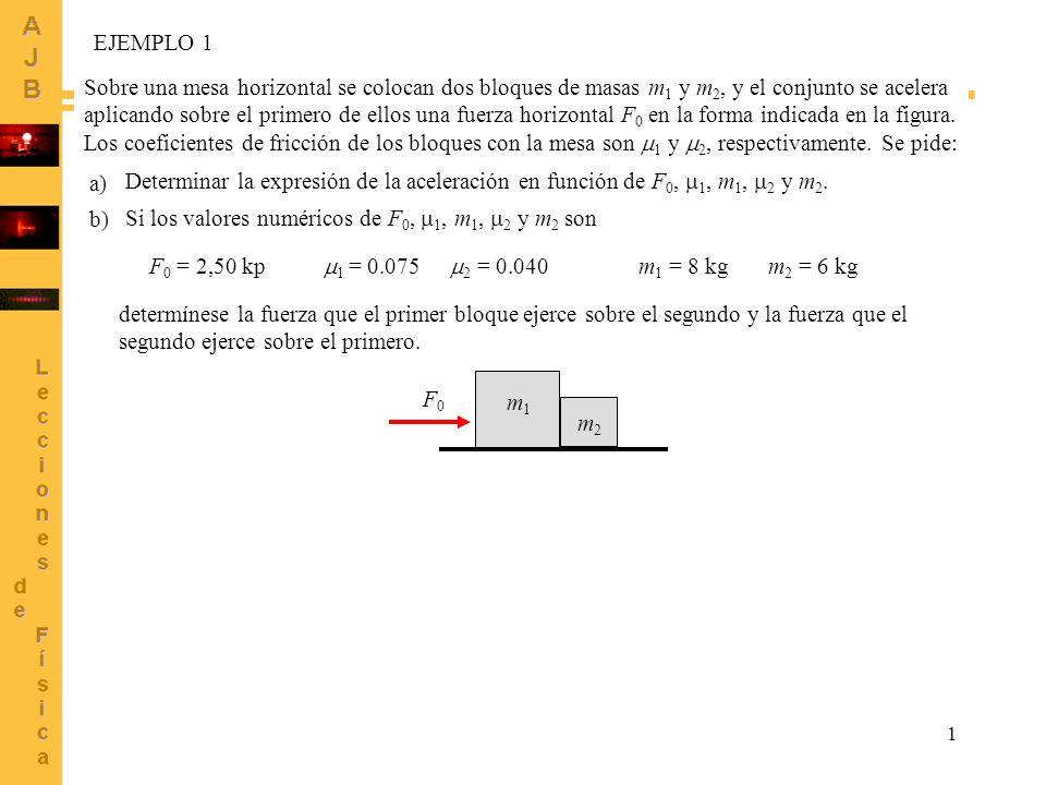 1 Sobre una mesa horizontal se colocan dos bloques de masas m 1 y m 2, y el conjunto se acelera aplicando sobre el primero de ellos una fuerza horizon