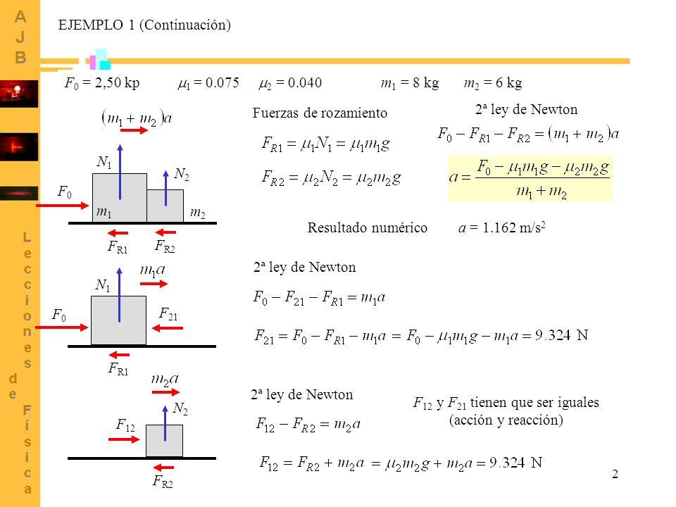 2 m1m1 m2m2 F0F0 F 21 F R1 F0F0 F 12 F R2 N2N2 F R1 F R2 N1N1 N2N2 2ª ley de Newton Fuerzas de rozamiento 2ª ley de Newton 1 = 0.075 2 = 0.040 m 1 = 8