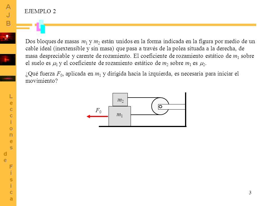 3 Dos bloques de masas m 1 y m 2 están unidos en la forma indicada en la figura por medio de un cable ideal (inextensible y sin masa) que pasa a travé