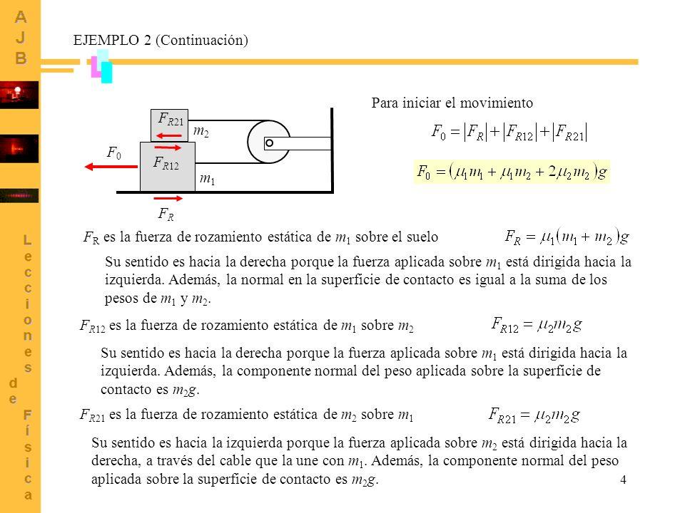 4 m1m1 m2m2 F0F0 FRFR F R21 F R es la fuerza de rozamiento estática de m 1 sobre el suelo F R12 es la fuerza de rozamiento estática de m 1 sobre m 2 F
