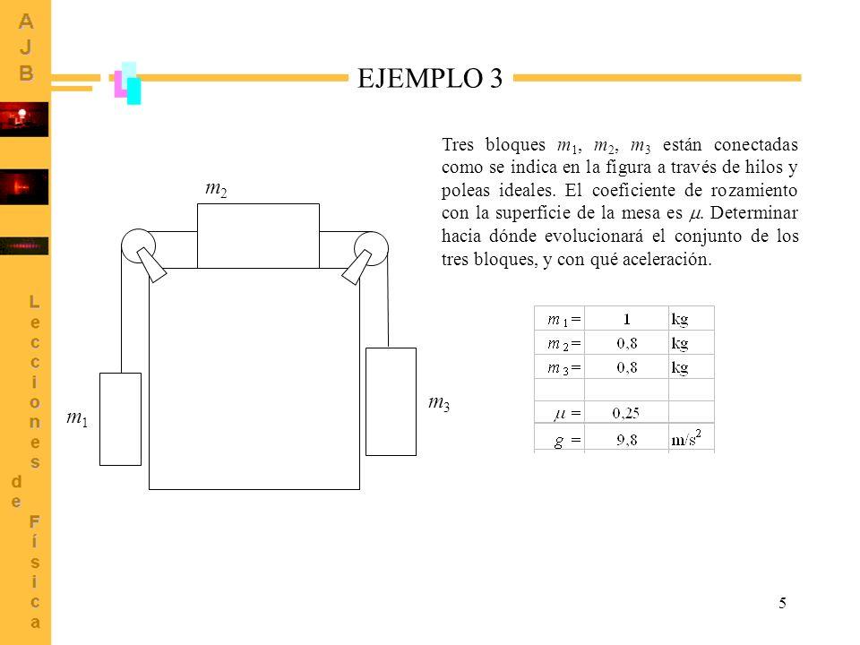 5 EJEMPLO 3 m1 m1 m2 m2 m3 m3 Tres bloques m 1, m 2, m 3 están conectadas como se indica en la figura a través de hilos y poleas ideales. El coeficien