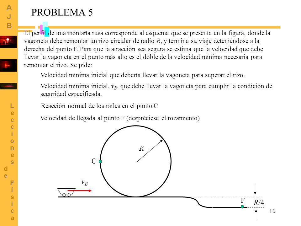 10 PROBLEMA 5 R R/4 El perfil de una montaña rusa corresponde al esquema que se presenta en la figura, donde la vagoneta debe remontar un rizo circula