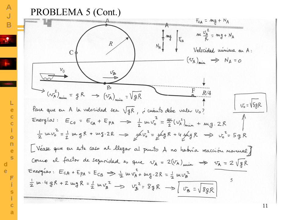 11 PROBLEMA 5 (Cont.) R R/4 F vBvB C