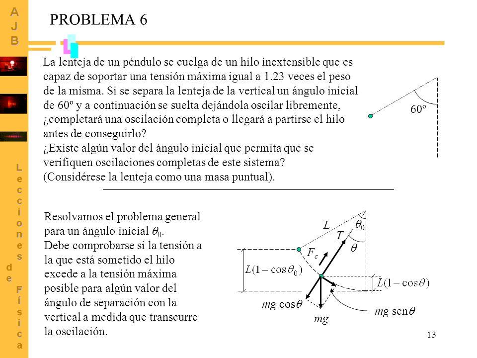 14 0 L mg mg cos mg sen T FcFc PROBLEMA 6 (Cont.) Tomando el origen de energía potencial en el punto más bajo de la oscilación, la velocidad de la lenteja del péndulo como función del ángulo se obtiene mediante el siguiente balance de energía mecánica: El hilo se romperá si se cumple que Se rompe cuando = 30º Si la amplitud es 0 = 60º...