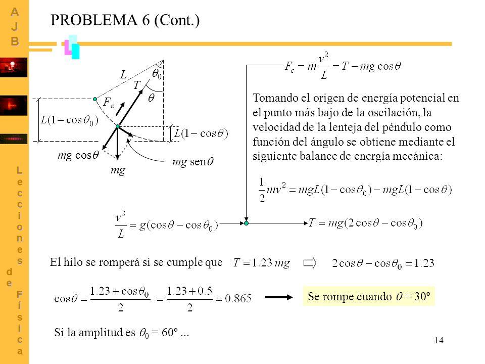 15 PROBLEMA 6 (Cont.) El valor máximo de la tensión del hilo corresponde a un ángulo = 0 y su valor es Por lo tanto, la máxima amplitud posible de una oscilación completa tiene que cumplir la condición A medida que el ángulo se reduce desde su valor inicial 0 aumenta la tensión T 0 L mg mg cos mg sen T FcFc TmTm