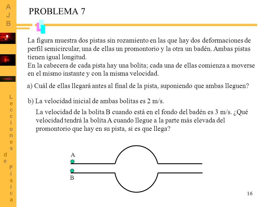 16 PROBLEMA 7 La figura muestra dos pistas sin rozamiento en las que hay dos deformaciones de perfil semicircular, una de ellas un promontorio y la ot
