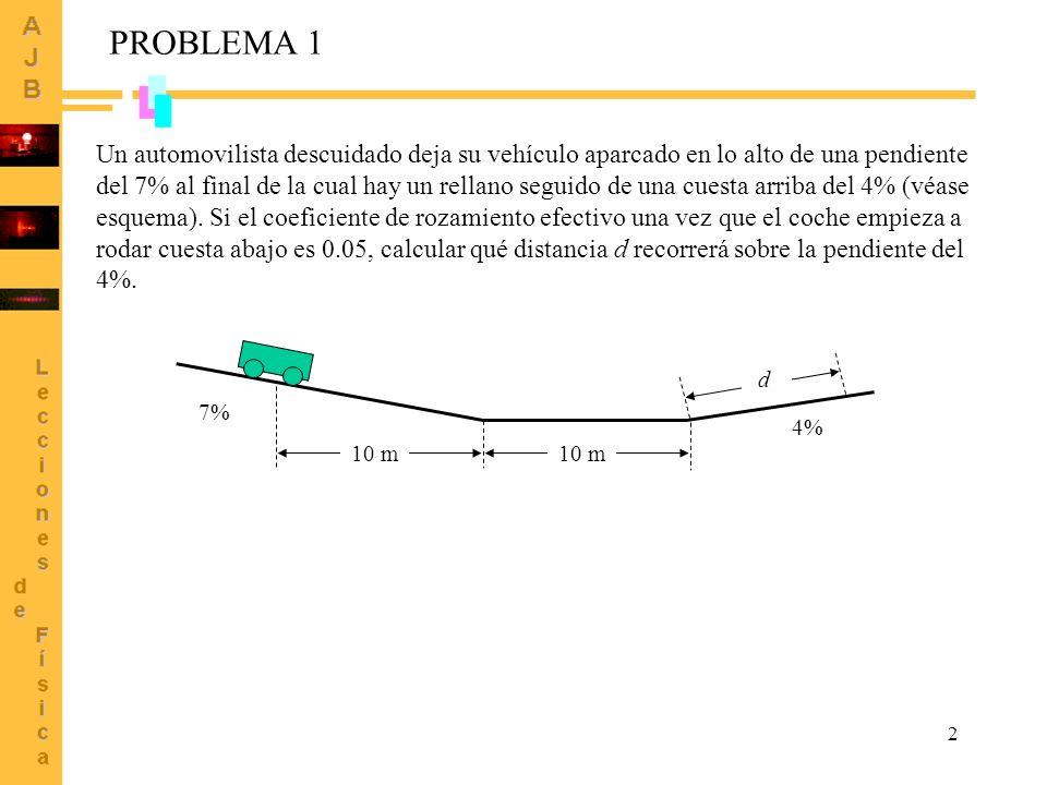 2 PROBLEMA 1 Un automovilista descuidado deja su vehículo aparcado en lo alto de una pendiente del 7% al final de la cual hay un rellano seguido de un