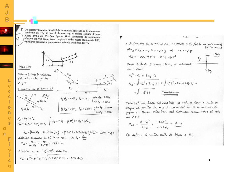 4 PROBLEMA 2 Sobre una plataforma inclinada que puede girar en torno a un eje vertical (véase figura) hay un pequeño dado situado a 20 cm del eje.