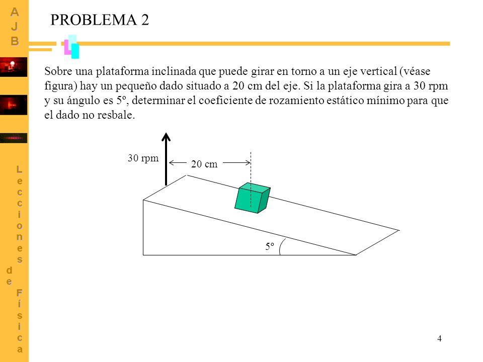 4 PROBLEMA 2 Sobre una plataforma inclinada que puede girar en torno a un eje vertical (véase figura) hay un pequeño dado situado a 20 cm del eje. Si