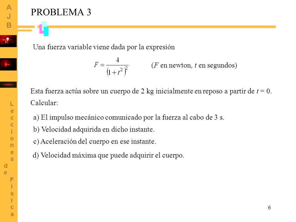 6 PROBLEMA 3 Una fuerza variable viene dada por la expresión (F en newton, t en segundos) Esta fuerza actúa sobre un cuerpo de 2 kg inicialmente en re