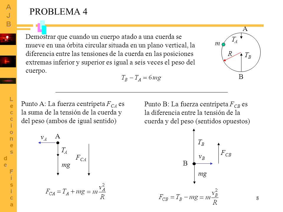 9 PROBLEMA 4 (Cont.) Relación entre las velocidades en los puntos A y B Energías: referencia de energías potenciales en B A B m 2R Pregunta.