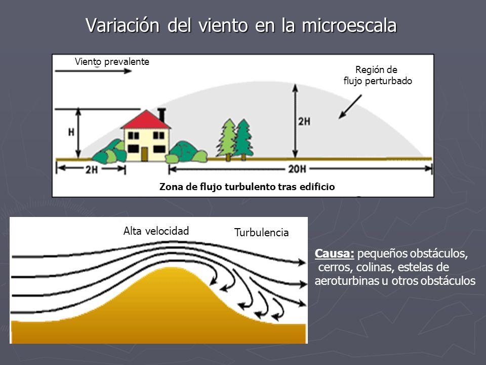 Variación del viento en la microescala Causa: pequeños obstáculos, cerros, colinas, estelas de aeroturbinas u otros obstáculos Zona de flujo turbulent
