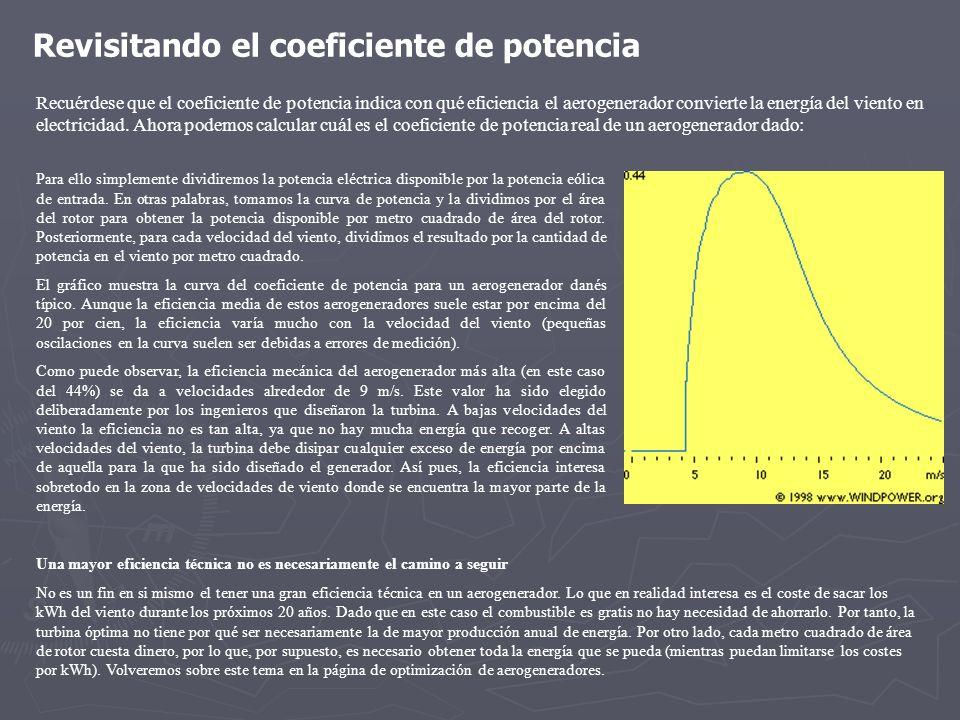 Recuérdese que el coeficiente de potencia indica con qué eficiencia el aerogenerador convierte la energía del viento en electricidad. Ahora podemos ca