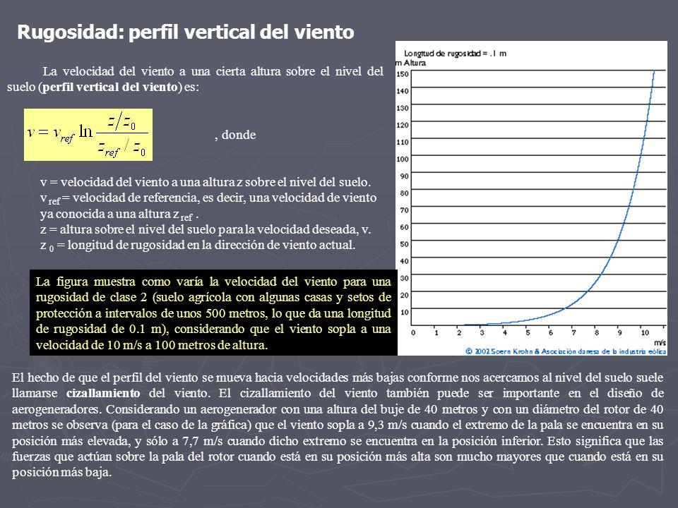 La velocidad del viento a una cierta altura sobre el nivel del suelo (perfil vertical del viento) es:, donde v = velocidad del viento a una altura z s