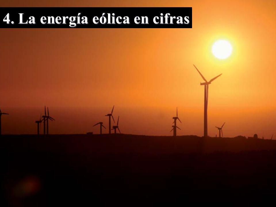4. La energía eólica en cifras