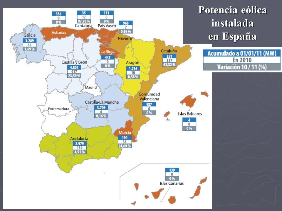 Potencia eólica instalada en España