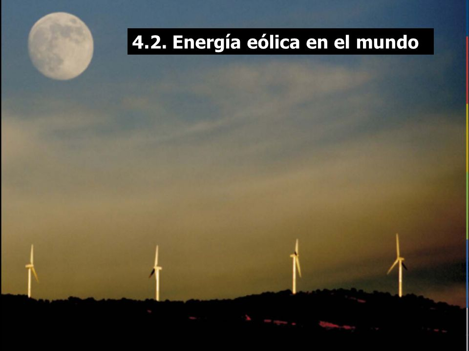4.2. Energía eólica en el mundo
