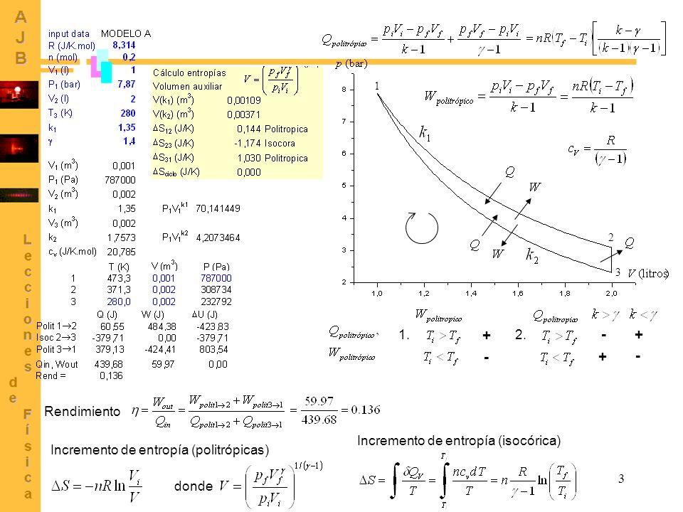 3 1 2 3 1. + - 2. + - + - Rendimiento donde Incremento de entropía (politrópicas) Incremento de entropía (isocórica)