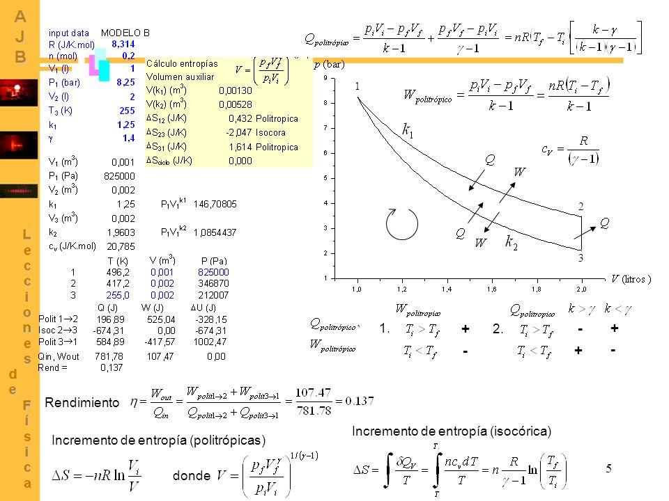 5 1 2 3 1. + - 2. + - + - Rendimiento donde Incremento de entropía (politrópicas) Incremento de entropía (isocórica)