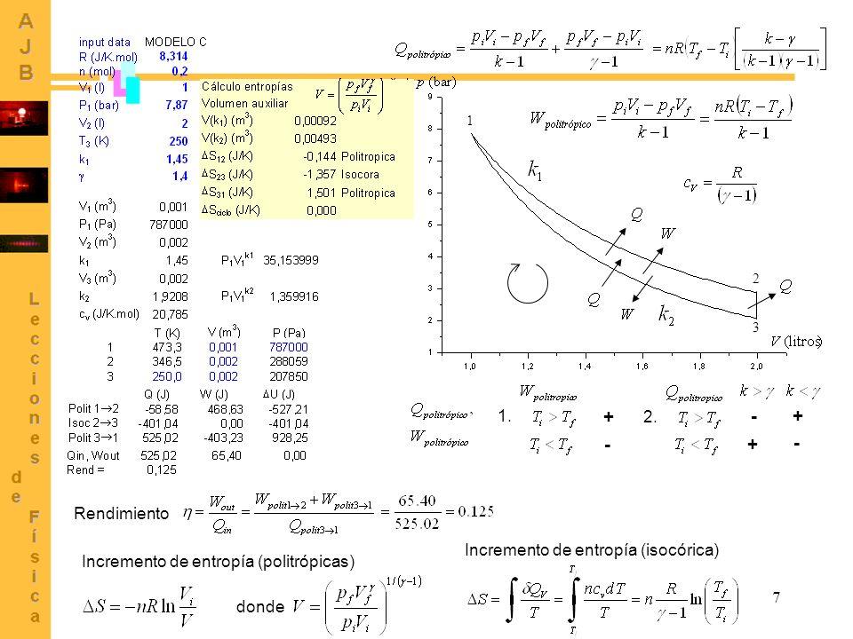 7 1 2 3 1. + - 2. + - + - Rendimiento donde Incremento de entropía (politrópicas) Incremento de entropía (isocórica)