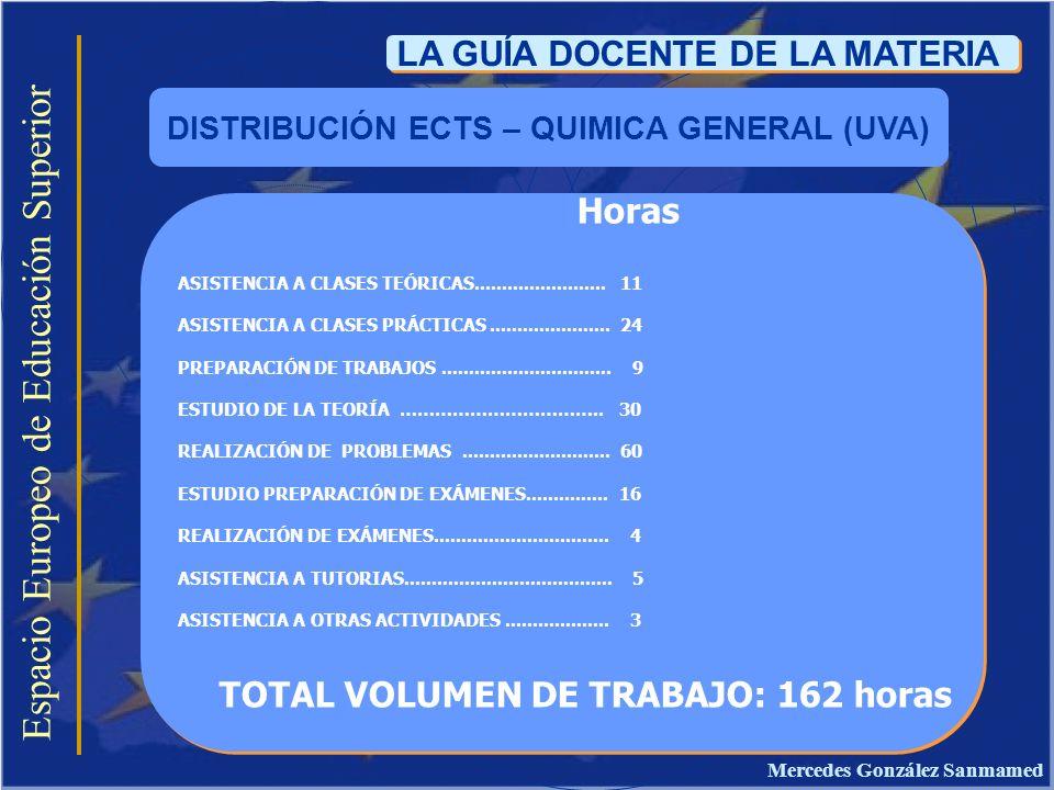 Espacio Europeo de Educación Superior LA GUÍA DOCENTE DE LA MATERIA Horas ASISTENCIA A CLASES TEÓRICAS........................ 11 ASISTENCIA A CLASES