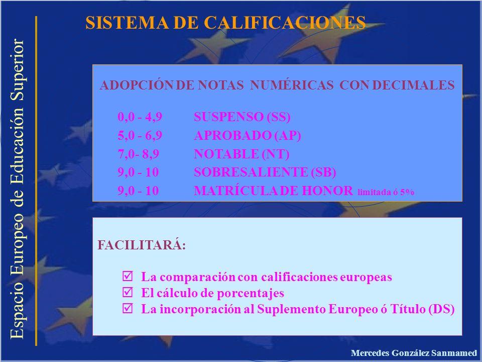 ADOPCIÓN DE NOTAS NUMÉRICAS CON DECIMALES 0,0 - 4,9SUSPENSO (SS) 5,0 - 6,9APROBADO (AP) 7,0- 8,9NOTABLE (NT) 9,0 - 10SOBRESALIENTE (SB) 9,0 - 10MATRÍC