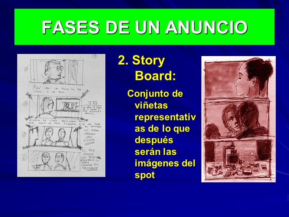 FASES DE UN ANUNCIO 2. Story Board: Conjunto de viñetas representativ as de lo que después serán las imágenes del spot Conjunto de viñetas representat