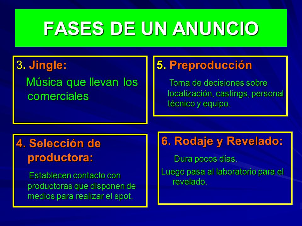 FASES DE UN ANUNCIO 4. Selección de productora: Establecen contacto con productoras que disponen de medios para realizar el spot. Establecen contacto
