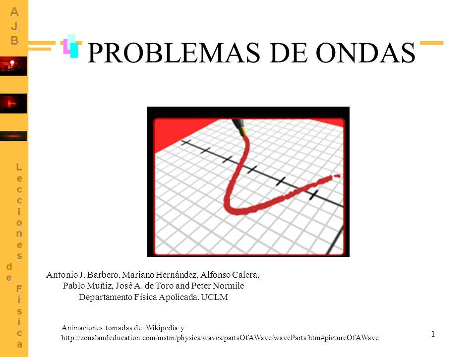 1 Animaciones tomadas de: Wikipedia y http://zonalandeducation.com/mstm/physics/waves/partsOfAWave/waveParts.htm#pictureOfAWave PROBLEMAS DE ONDAS Ant
