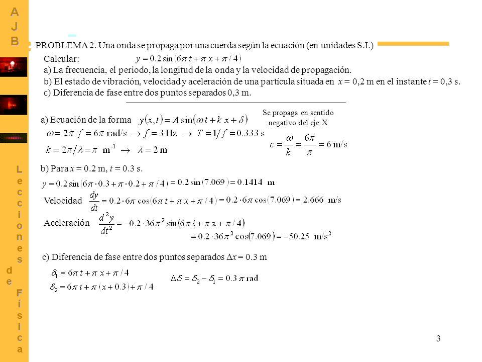 3 Calcular: a) La frecuencia, el periodo, la longitud de la onda y la velocidad de propagación. b ) El estado de vibración, velocidad y aceleración de