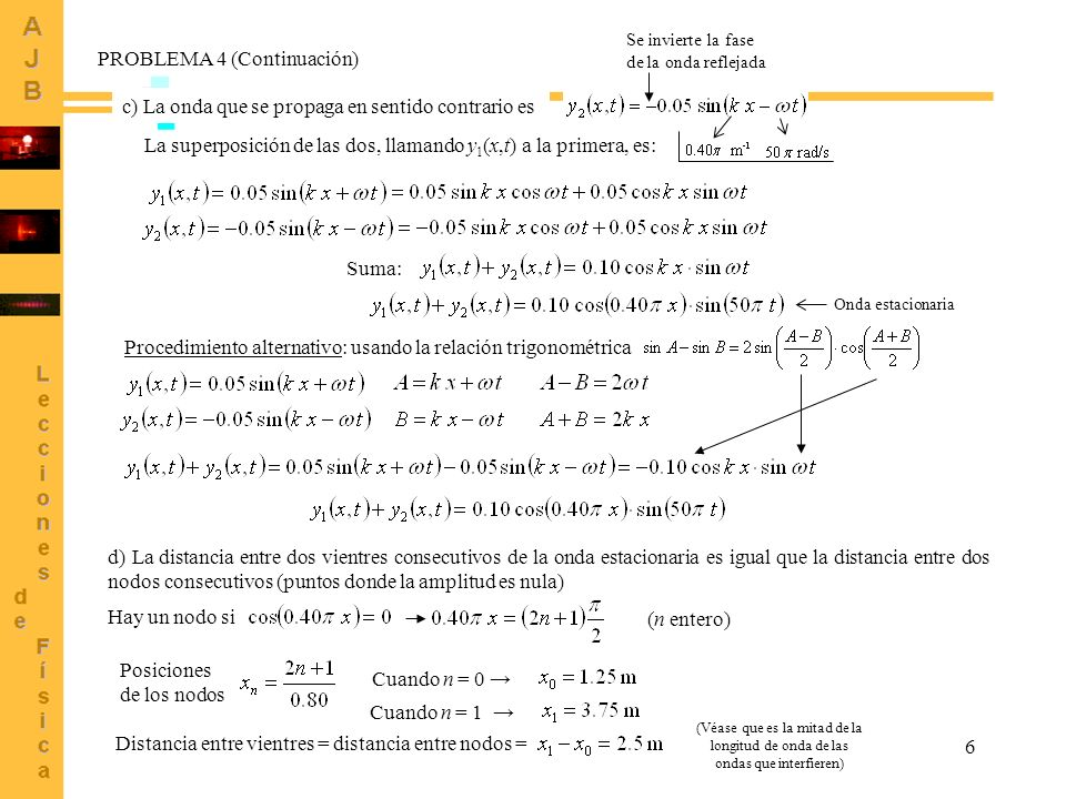 6 c) La onda que se propaga en sentido contrario es La superposición de las dos, llamando y 1 (x,t) a la primera, es: Se invierte la fase de la onda r
