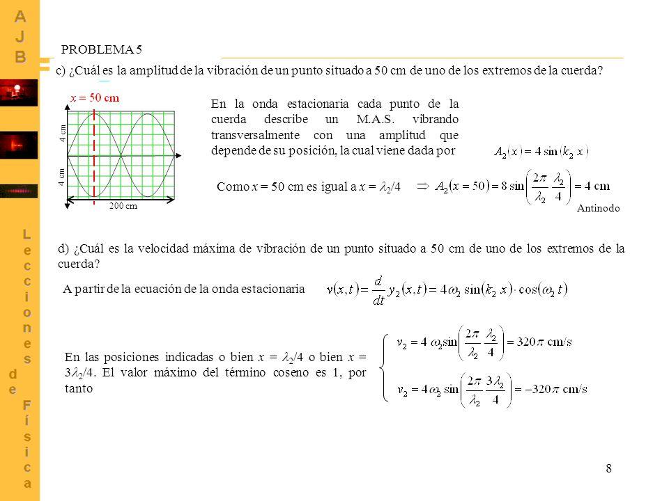 8 PROBLEMA 5 (Continuación) c) ¿Cuál es la amplitud de la vibración de un punto situado a 50 cm de uno de los extremos de la cuerda? 4 cm 200 cm 4 cm