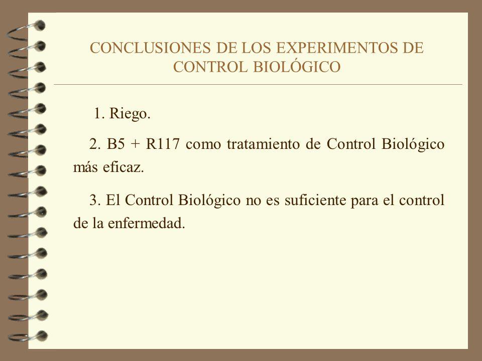 RESULTADOS DE LOS EXPERIMENTOS DE CONTROL BIOLÓGICO.