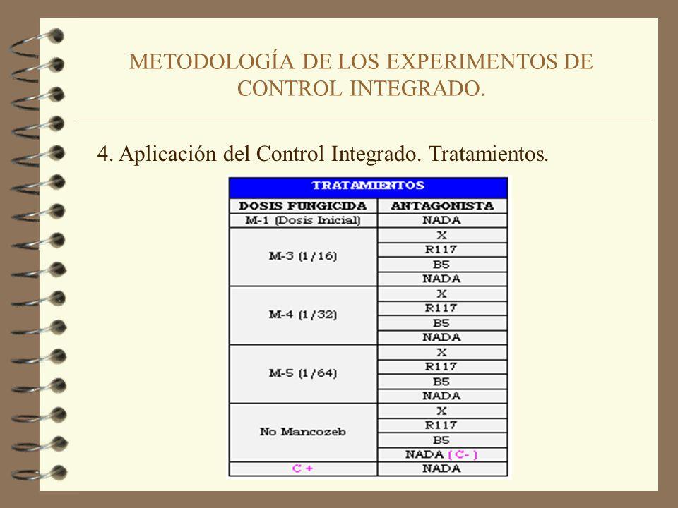 METODOLOGÍA DE LOS EXPERIMENTOS DE CONTROL INTEGRADO. 3. Toxicidad de Mancozeb sobre las bacterias antagonistas.