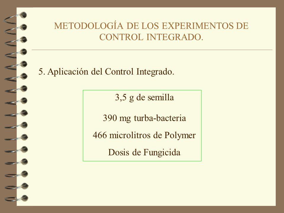 METODOLOGÍA DE LOS EXPERIMENTOS DE CONTROL INTEGRADO. 4. Aplicación del Control Integrado. Tratamientos.