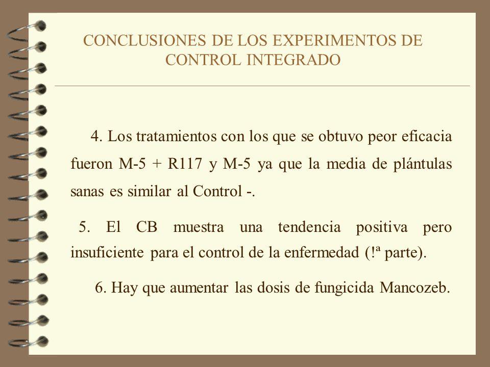 CONCLUSIONES DE LOS EXPERIMENTOS DE CONTROL INTEGRADO 1. Los tratamientos de CQ, CB y CI no han conseguido mejorar la eficacia del tratamiento M-1 (Do