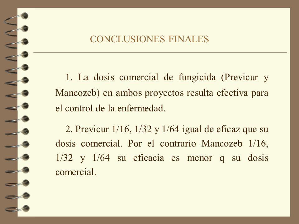 CONCLUSIONES DE LOS EXPERIMENTOS DE CONTROL INTEGRADO 4. Los tratamientos con los que se obtuvo peor eficacia fueron M-5 + R117 y M-5 ya que la media