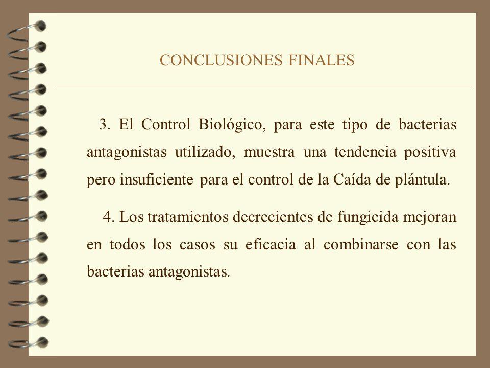 CONCLUSIONES FINALES 1. La dosis comercial de fungicida (Previcur y Mancozeb) en ambos proyectos resulta efectiva para el control de la enfermedad. 2.