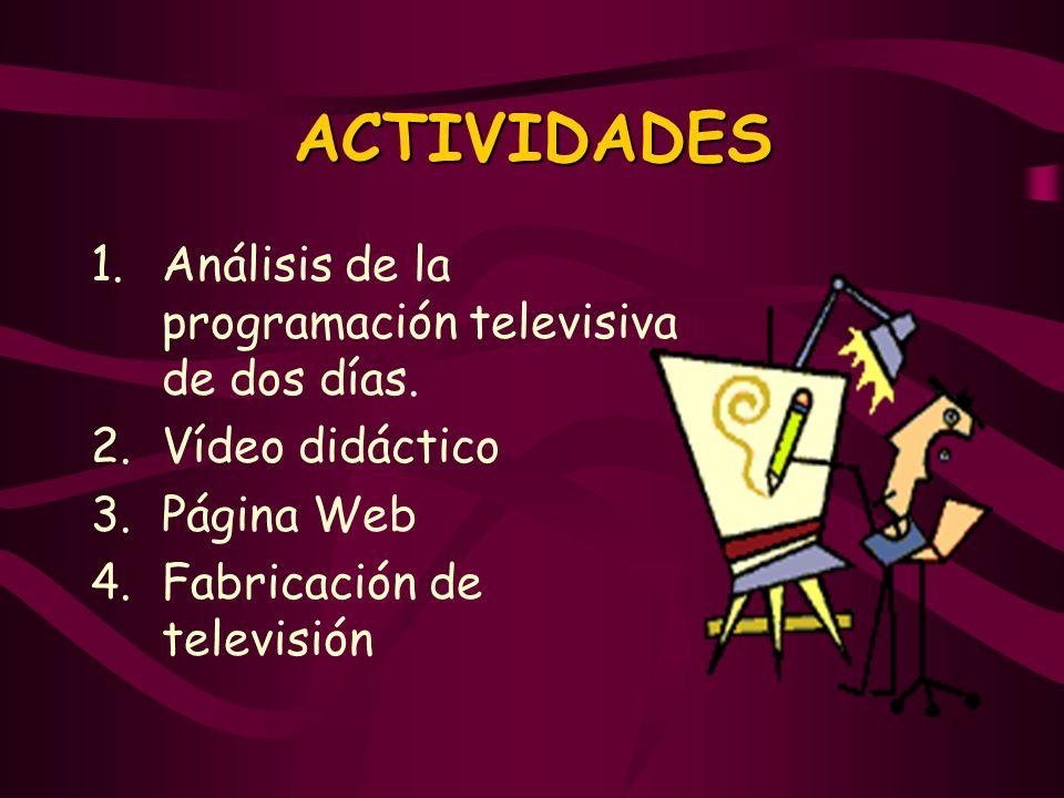 ACTIVIDADES 1.Análisis de la programación televisiva de dos días. 2.Vídeo didáctico 3.Página Web 4.Fabricación de televisión