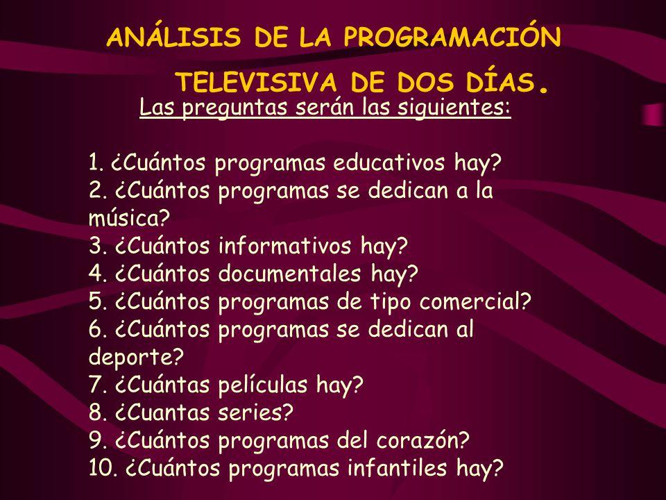 ANÁLISIS DE LA PROGRAMACIÓN TELEVISIVA DE DOS DÍAS. Las preguntas serán las siguientes: 1. ¿Cuántos programas educativos hay? 2. ¿Cuántos programas se