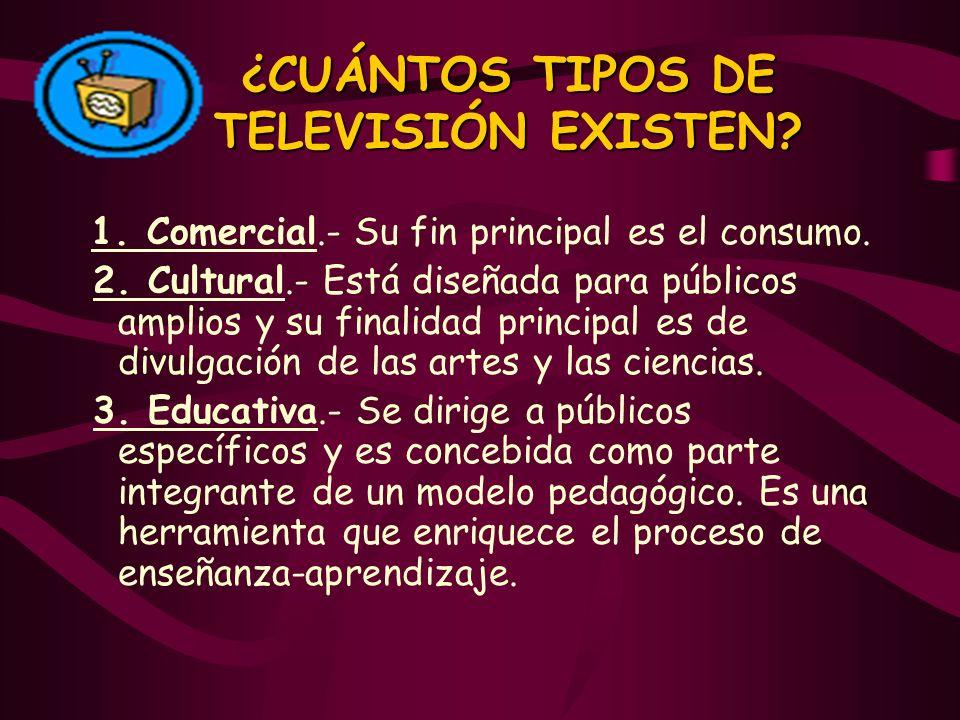 ¿QUÉ ES TELEVISIÓN EDUCATIVA.
