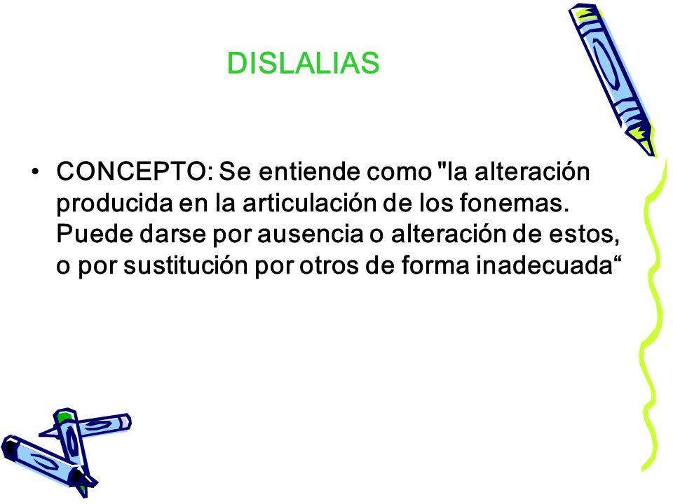 TIPOS: -Dislalia evolutiva -Dislalia funcional -Dislalia orgánica -Dislalia audiógena
